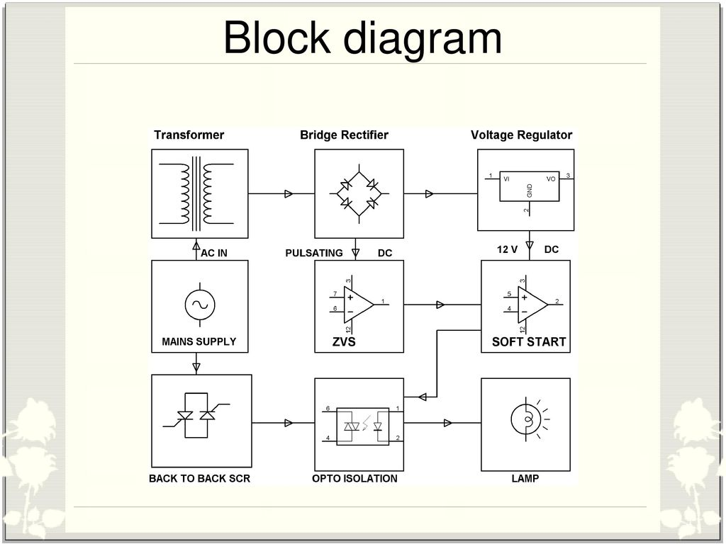 Soft Start Single Line Diagram Schematic Diagrams Electrical Symbols Along With One Phase Induction Motor By Stepped Delay Of Reducing