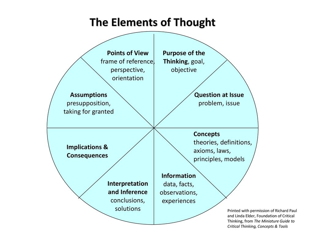 foundation for critical thinking elements thought Unlike critical thinking, which is a process of analysis and is associated with the 'breaking down' of ideas, design thinking is a creative process based around the 'building up' of ideas.