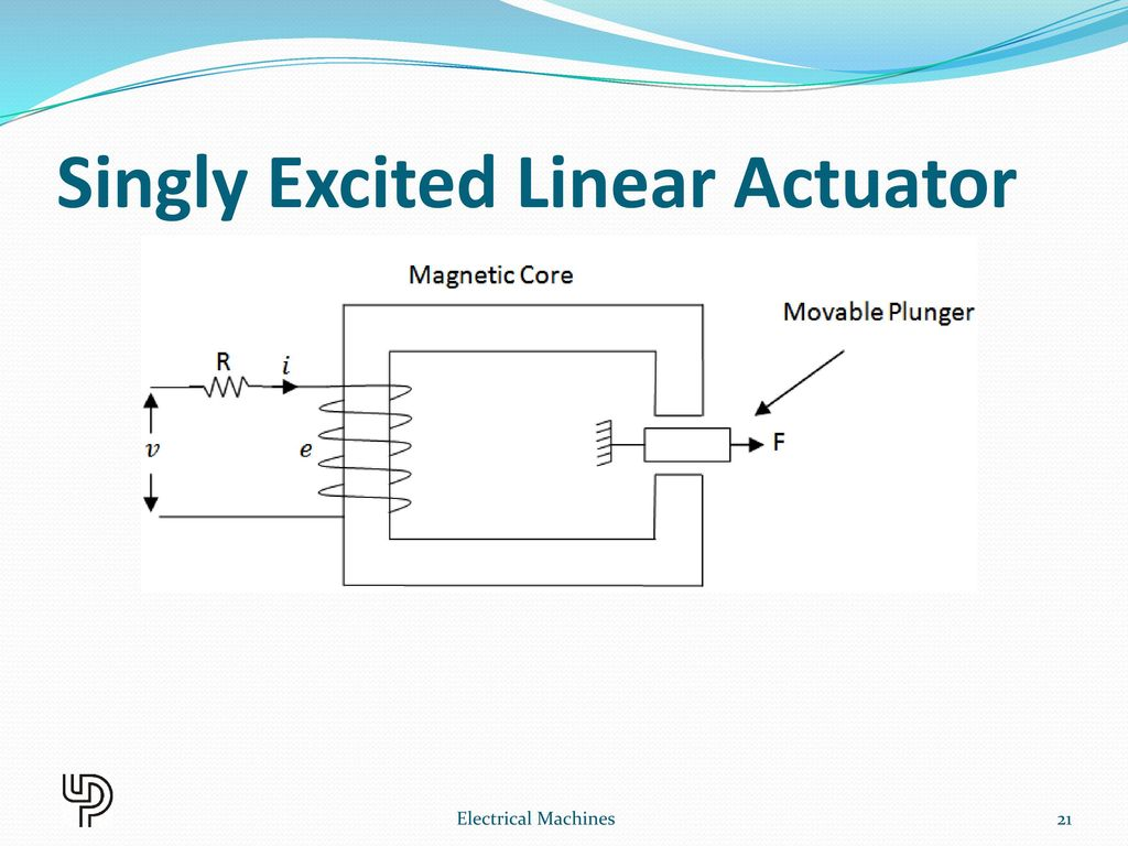 Electrical Machines Ppt Download Electric Linear Actuator Wiring Diagram Singly Excited