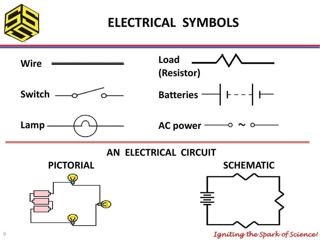 Bruce E Amrein Mes Mba Cts Ppt Download Electric Circuit With Switch Battery And Lamp A Series 9 Electrical Symbols Load Wire Resistor Batteries Ac Power An Pictorial Schematic