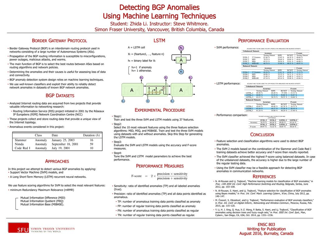 Detecting BGP Anomalies Using Machine Learning Techniques - ppt download