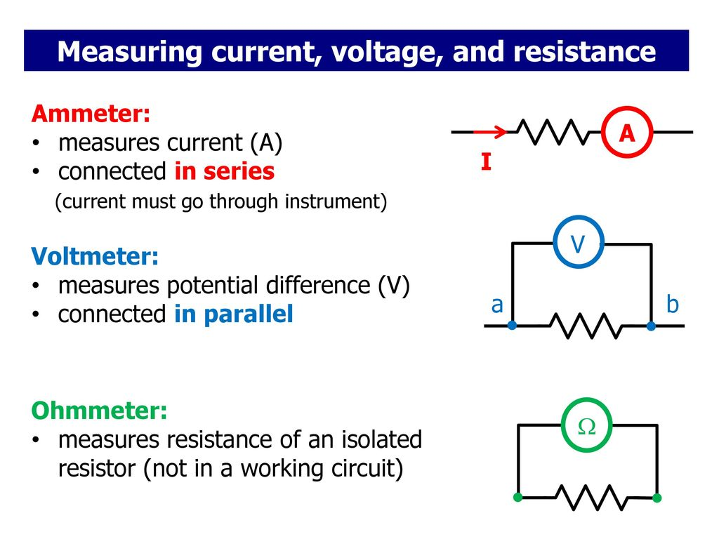 Measuring Instruments Ammeter Voltmeter Ohmmeter Ppt Video Series Parallel Circuit Examples How To Use A Multimeter Current Voltage And Resistance
