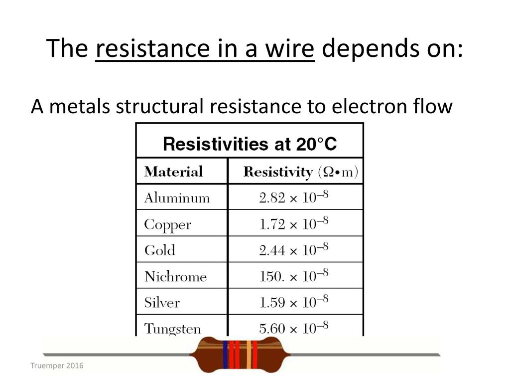 Electrical Resistance - ppt download