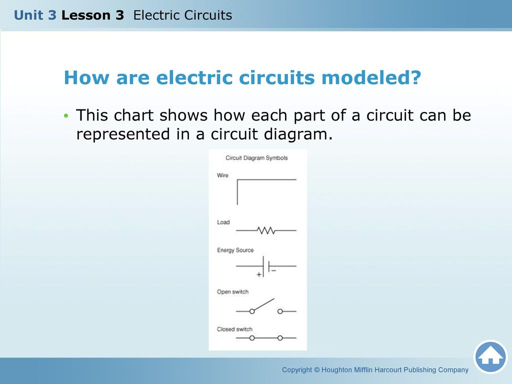 Unit 3 Lesson Electric Circuits Ppt Video Online Download Diagram Of Circuit How Are Modeled