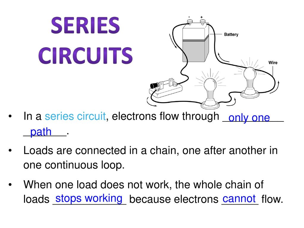Notes Electric Circuits Ppt Download Solar Cell Series 28