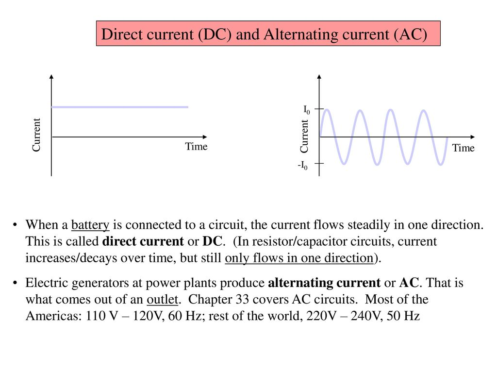 Direct Current Dc Circuits Ppt Download Alternating Diagram Ac And 2