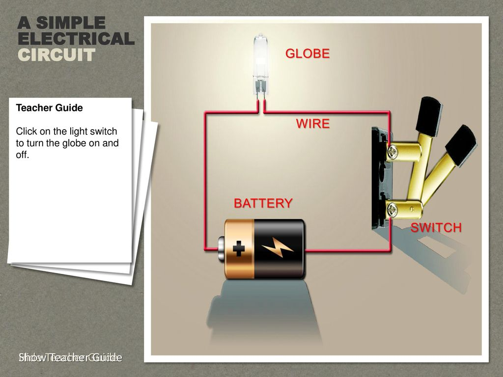 Electrical Circuit Diagrams Ppt Download Diagram Showing A Simple Globe Wire Battery Switch