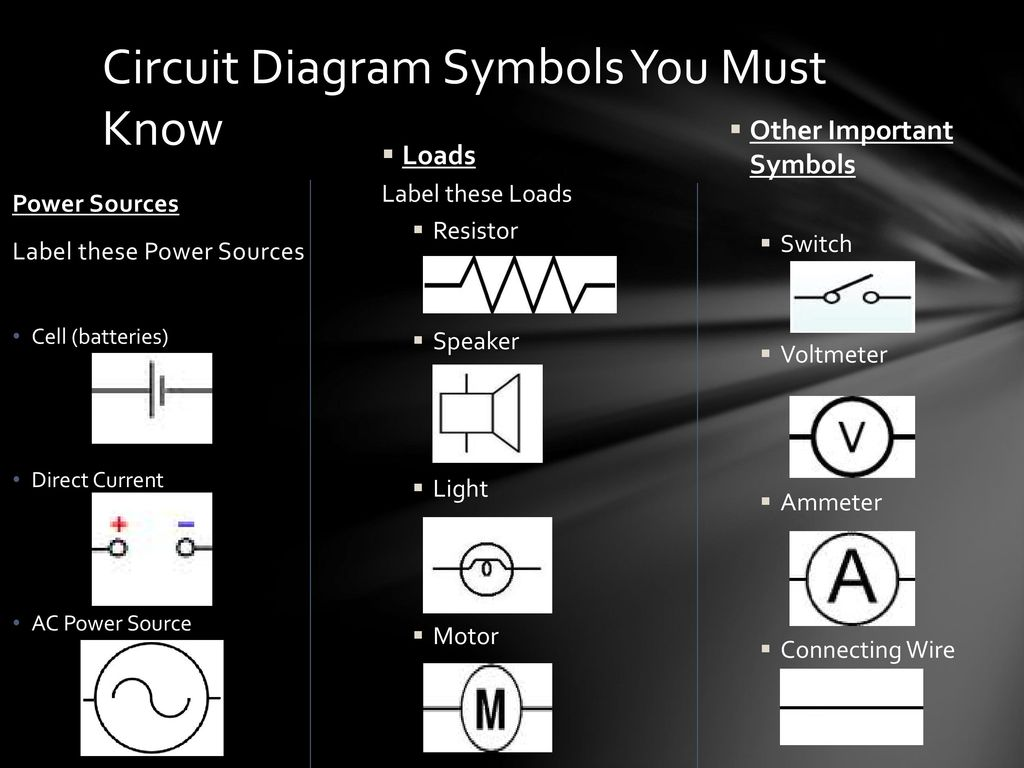 Current Electricity And Circuits Ppt Download Symbols For A Cell Not Battery Lamp Look In Circuit Diagram You Must Know