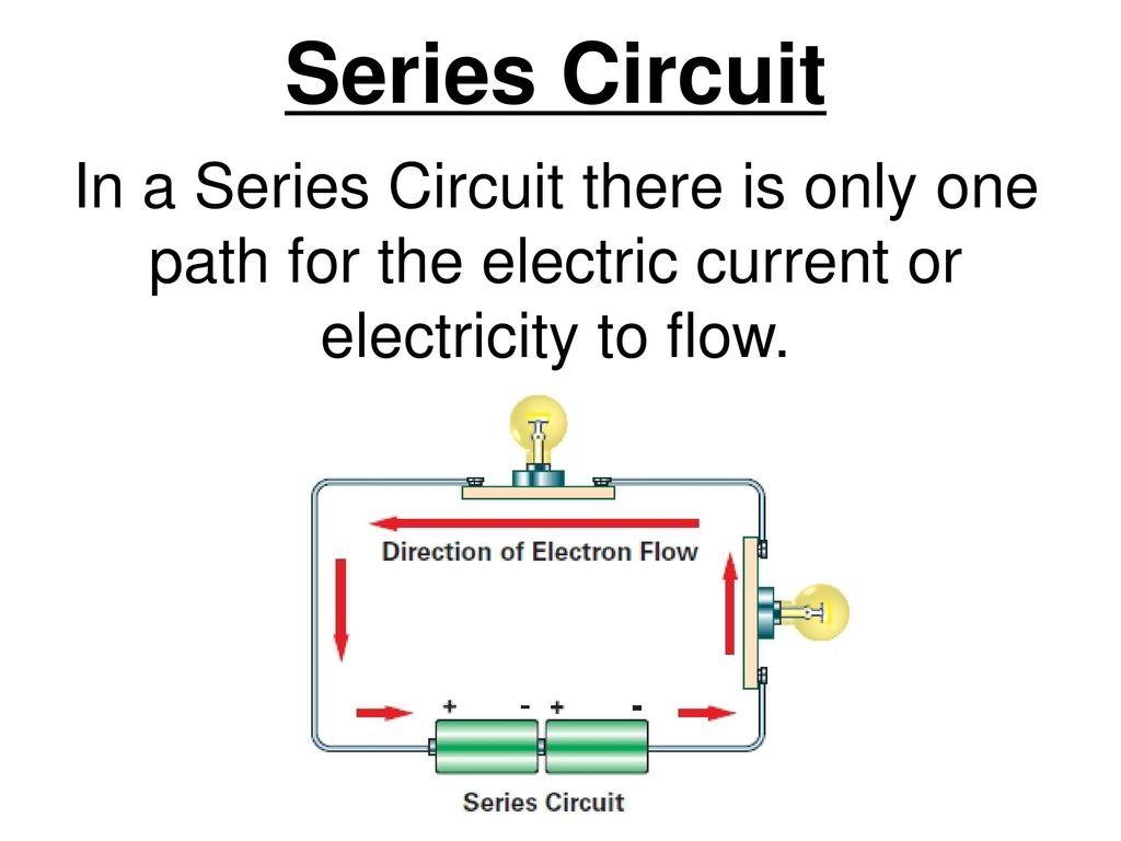 Electric Circuits Ppt Video Online Download Circuit Is Path That Allows Electricity To Flow Through Series In A There Only One For The Current Or