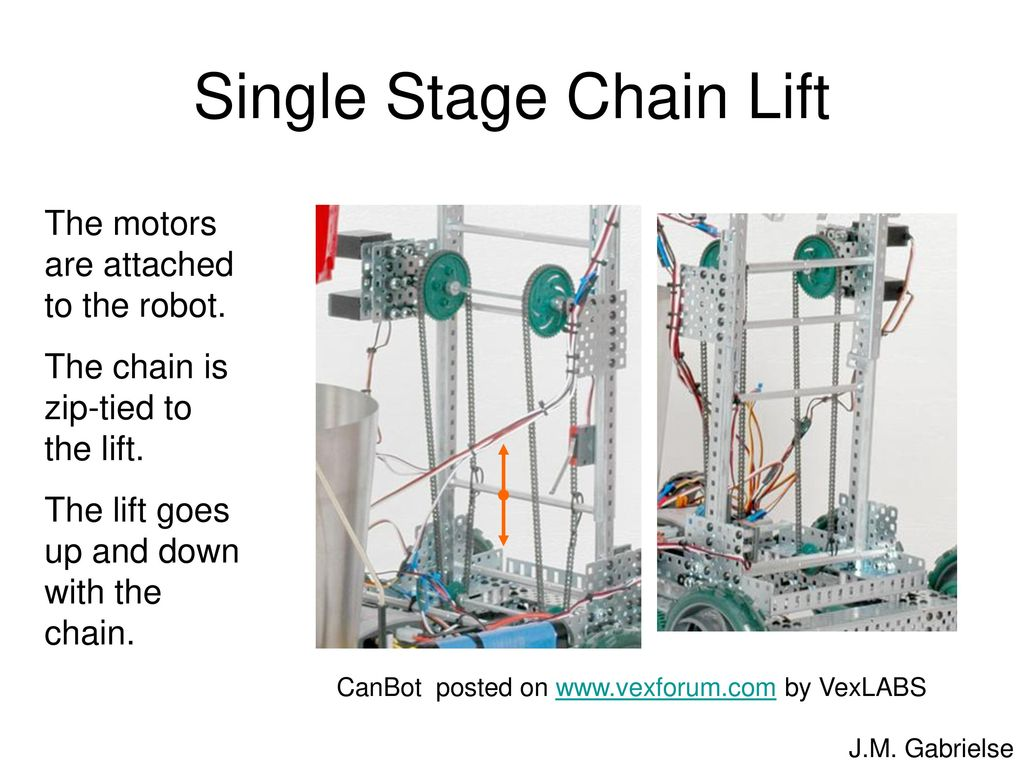 VEX Lifts (Devices that extend upwards) - ppt download