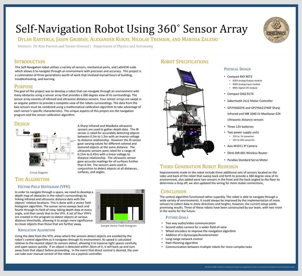 Self-Navigation Robot Using 360˚ Sensor Array - ppt download