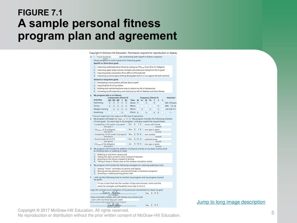 FIGURE 7.1 A sample personal fitness program plan and agreement