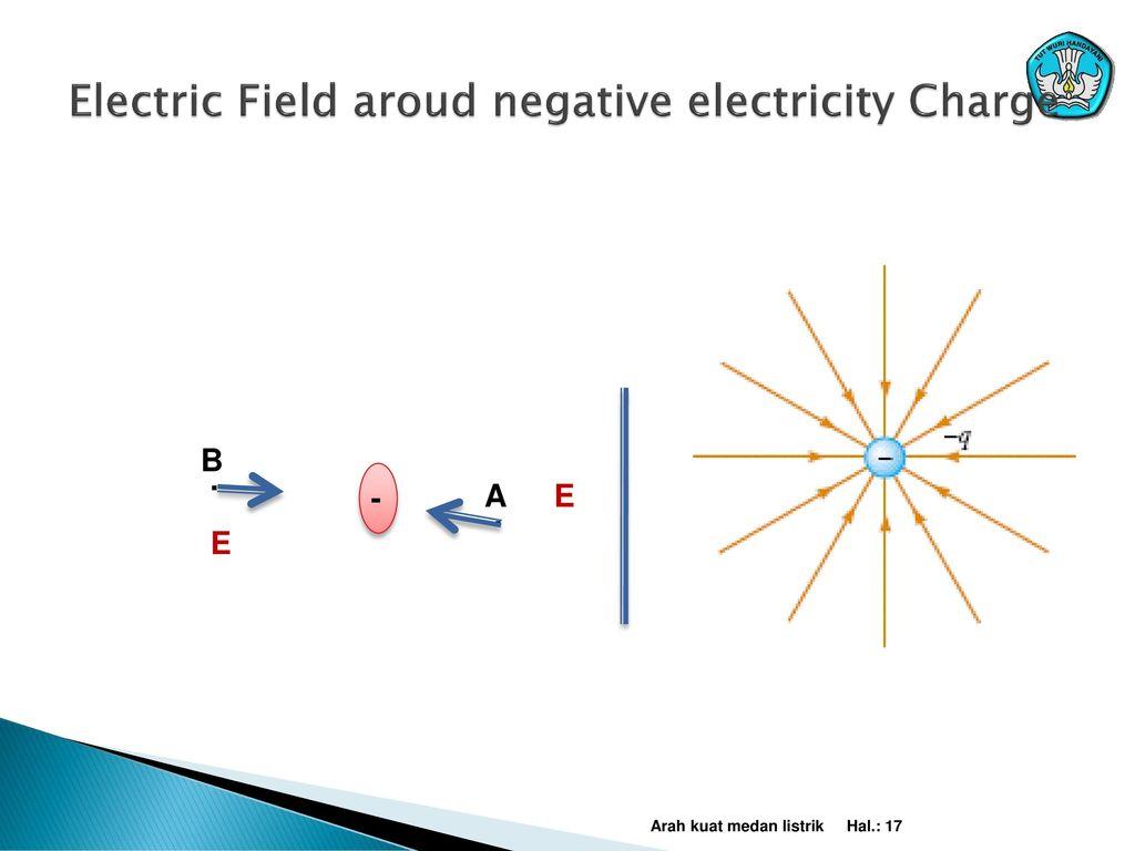 Static electricity sumber gambar site gurumudaleswordpress 17 electric ccuart Images
