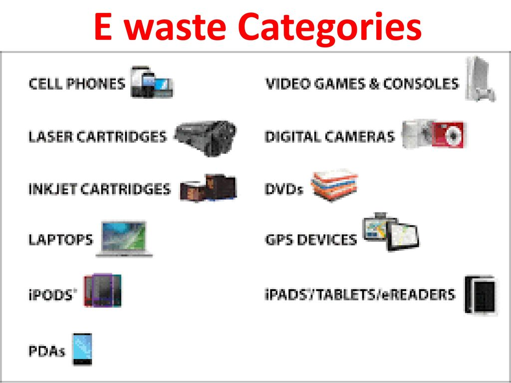 9 E waste Categories