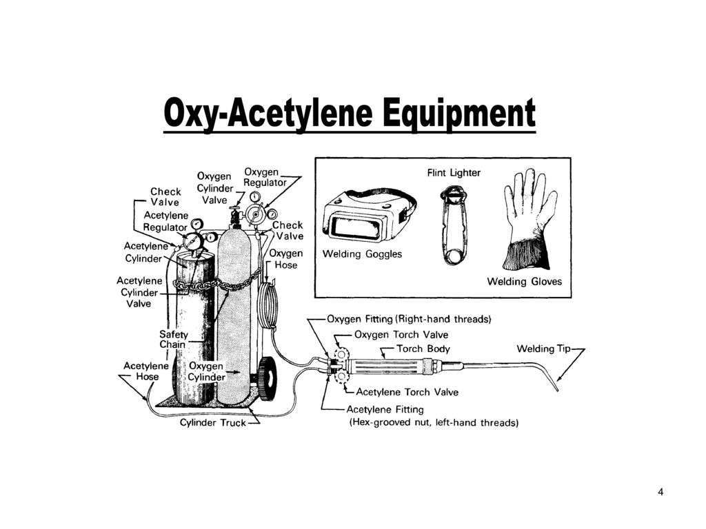 4 oxy-acetylene equipment