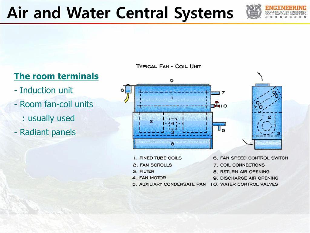 Environmental Thermal Engineering - ppt video online download