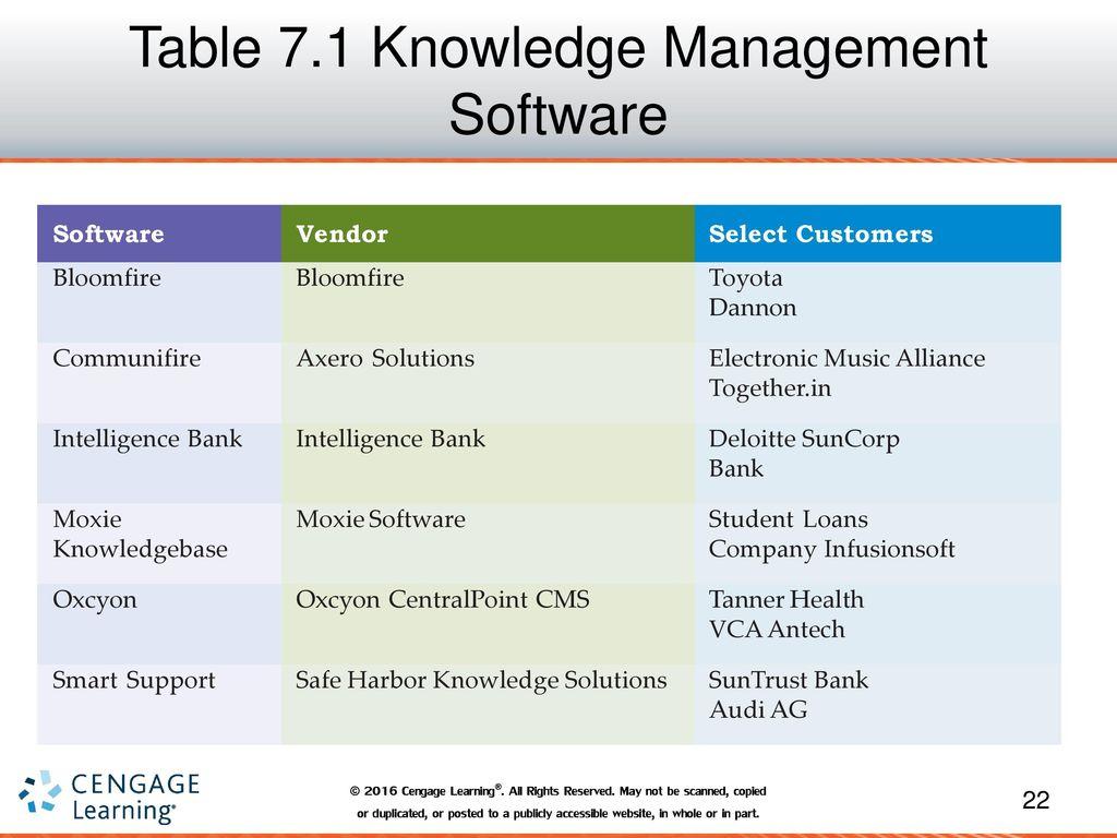 toyota knowledge management