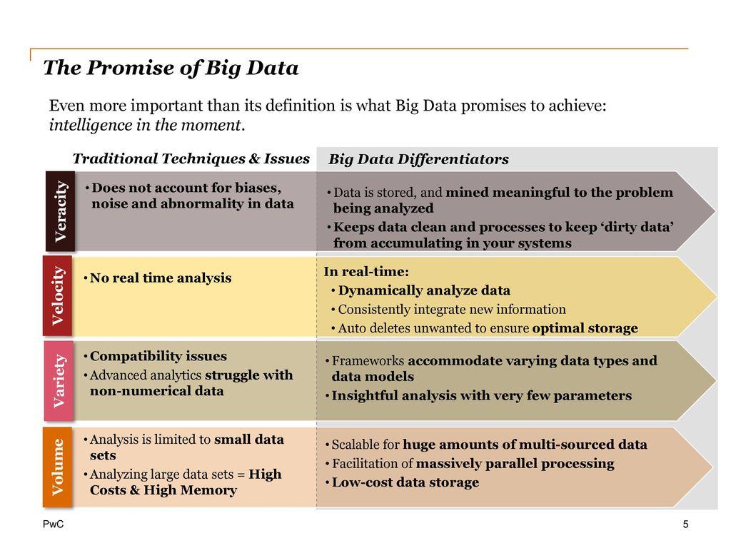 big data analytics learning lab 1 un data innovation lab 4 - ppt