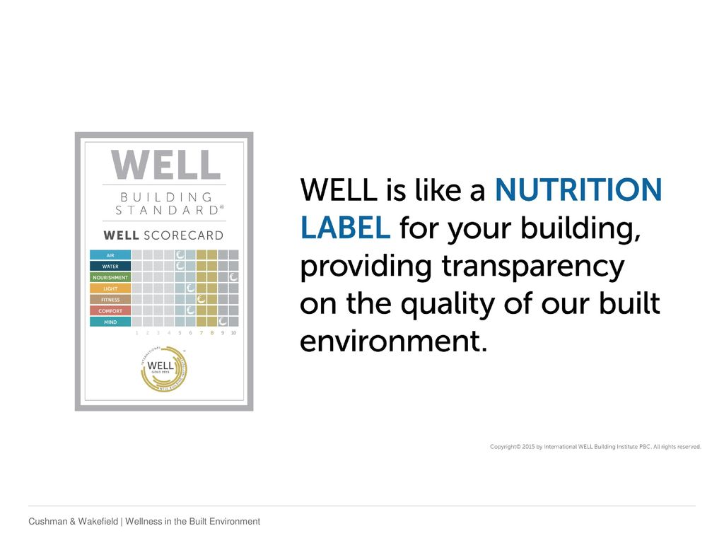Agenda Wellness In The Built Environment The Well Building Standard