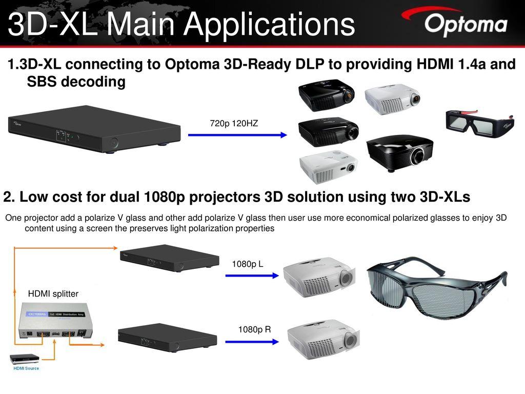What is 3D–XL? 3D-XL is a converter box that converts 3D contents
