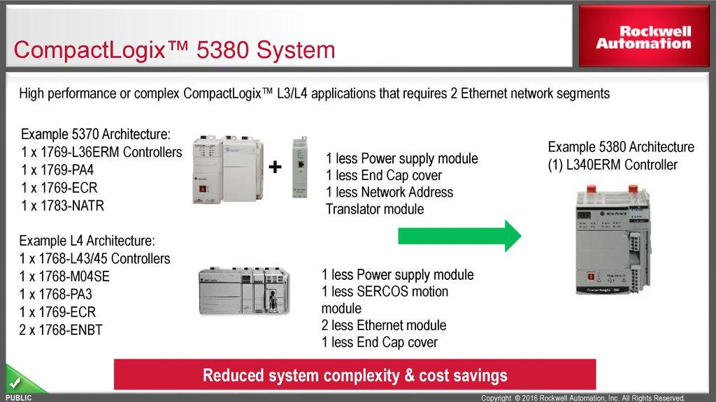 Compactlogix l3 wiring diagram wiring diagram electric motor wiring diagram compactlogix controllers portfolio ppt download compactlogix l3 wiring diagram