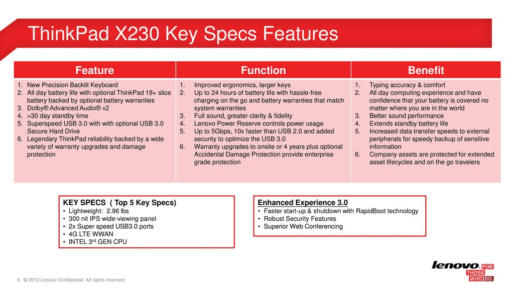 X-Series ppt download