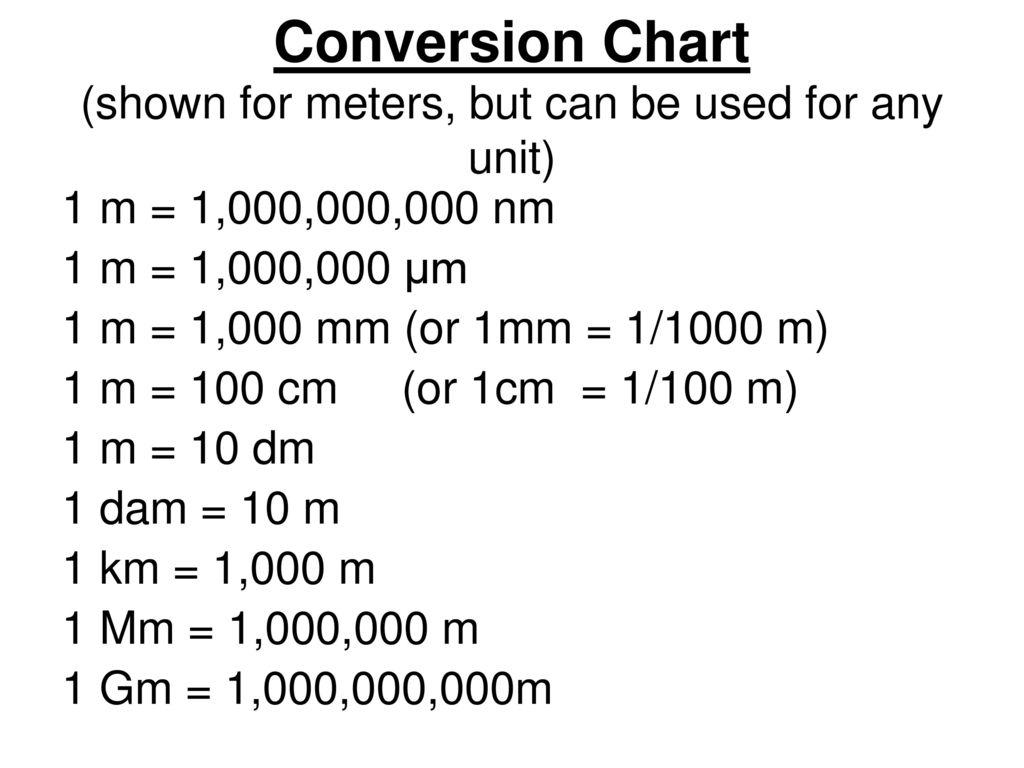 Prefixes Conversion Factors And The Factor Label Method Ppt Download