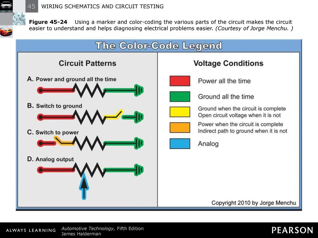 Wiring Schematics And Circuit Testing Ppt Download Troubleshooting House 29 Figure