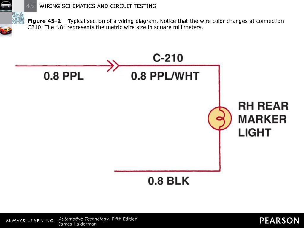 Wiring Schematics And Circuit Testing Ppt Download Learning Figure 45 2 Typical Section Of A Diagram