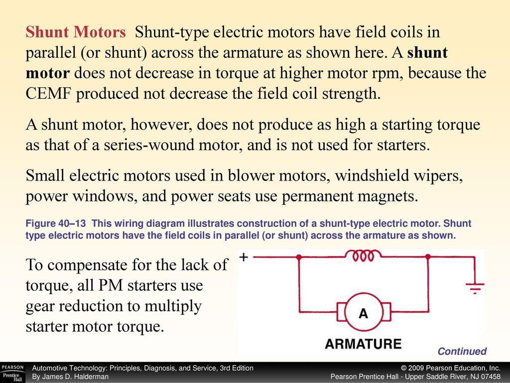 Start Ppt Download Armature Wiring Diagram 29 Shunt
