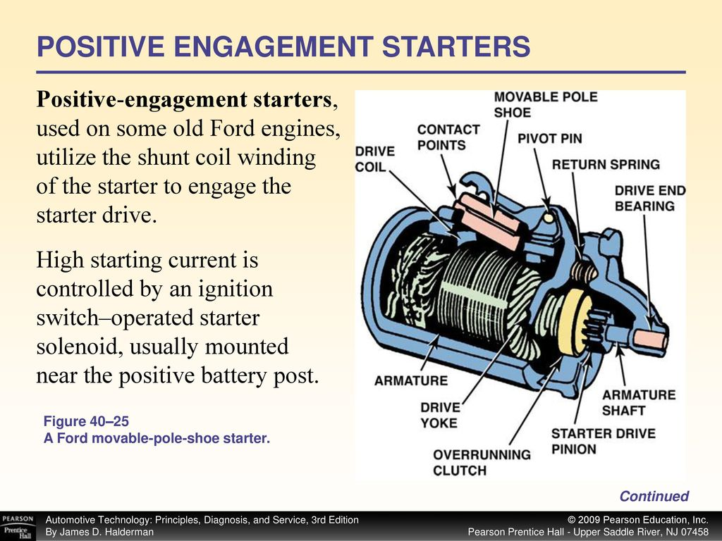 Cutaway Diagram Of Gm Starter Trusted Wiring 72 Chevy Start Ppt Download