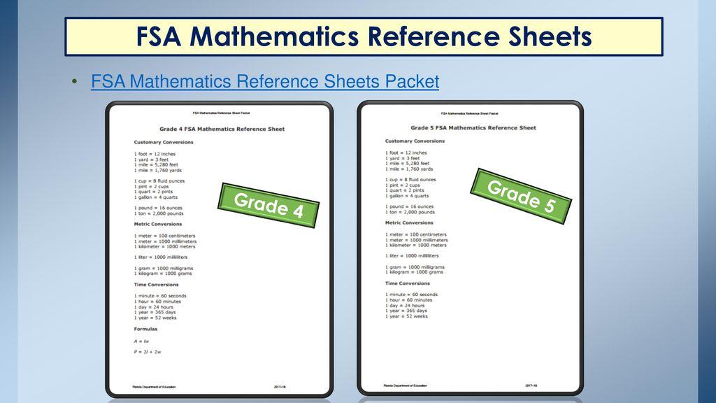 Elementary Mathematics Essentials - ppt download