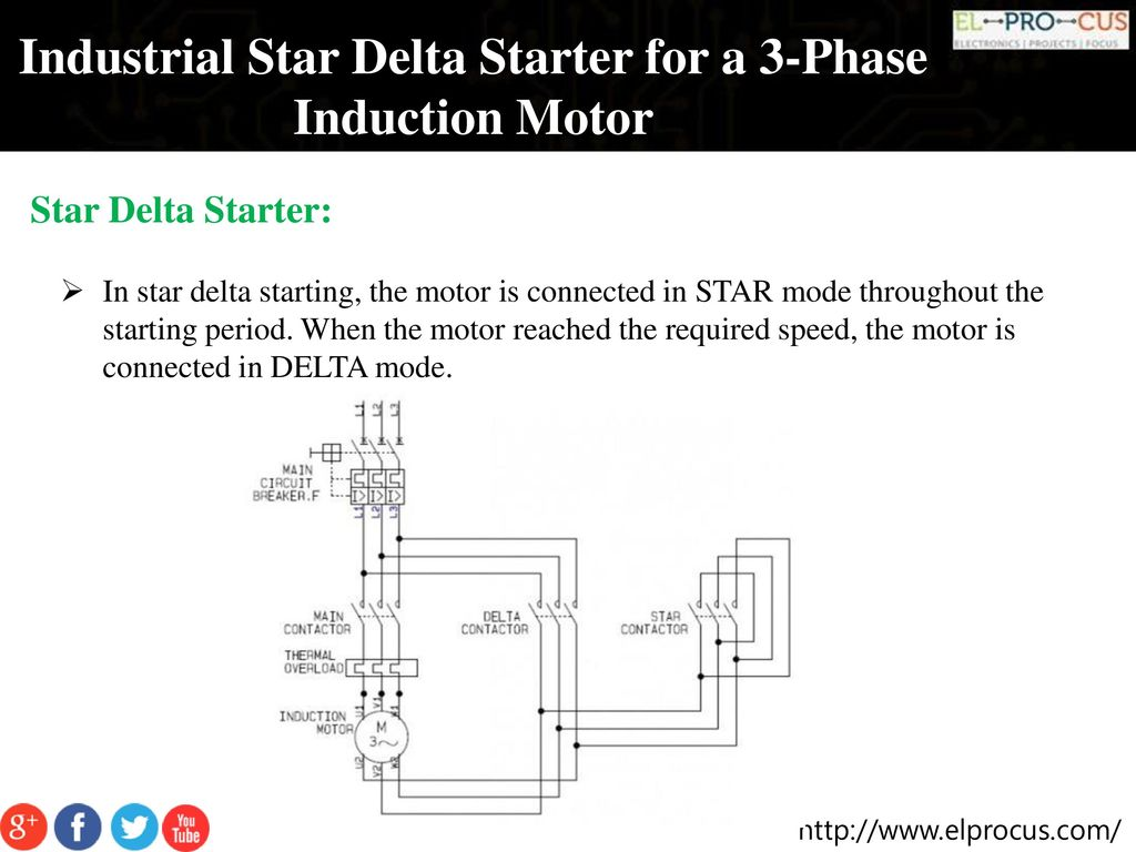 industrial star delta starter for a 3 phase induction motor ppt
