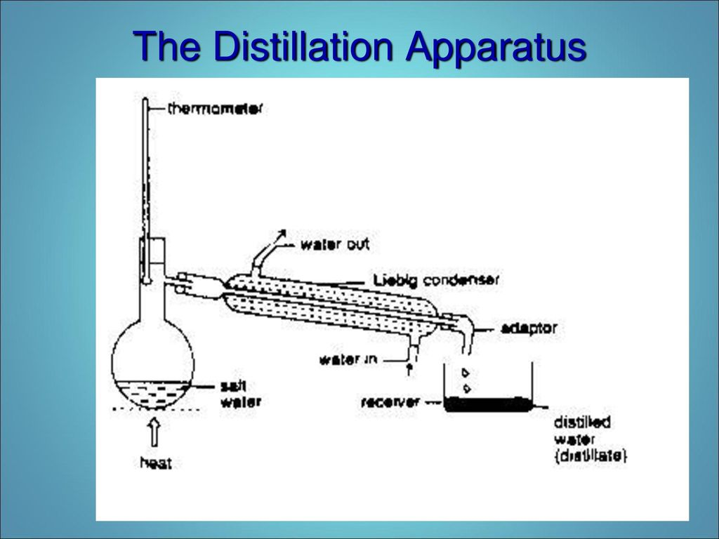Separation Techniques Ppt Video Online Download Distillation Apparatus Diagram 19 The