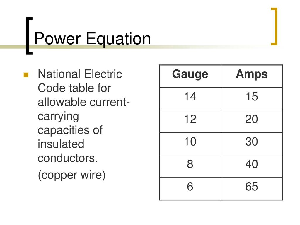 Where does electricity come from ppt video online download power equation national electric code table for allowable current carrying capacities of insulated conductors keyboard keysfo Images