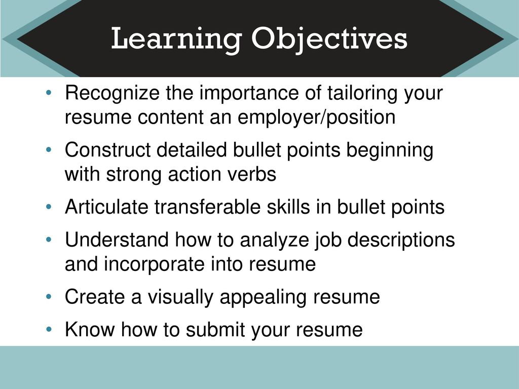 Learning Objectives Recognize the importance of tailoring your ...
