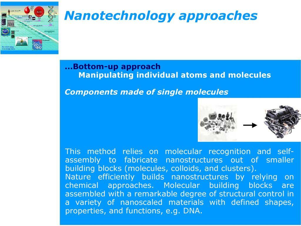 Nano Bio Tech Ppt Download Molecular Self Assembly In Nanotechnology Approaches