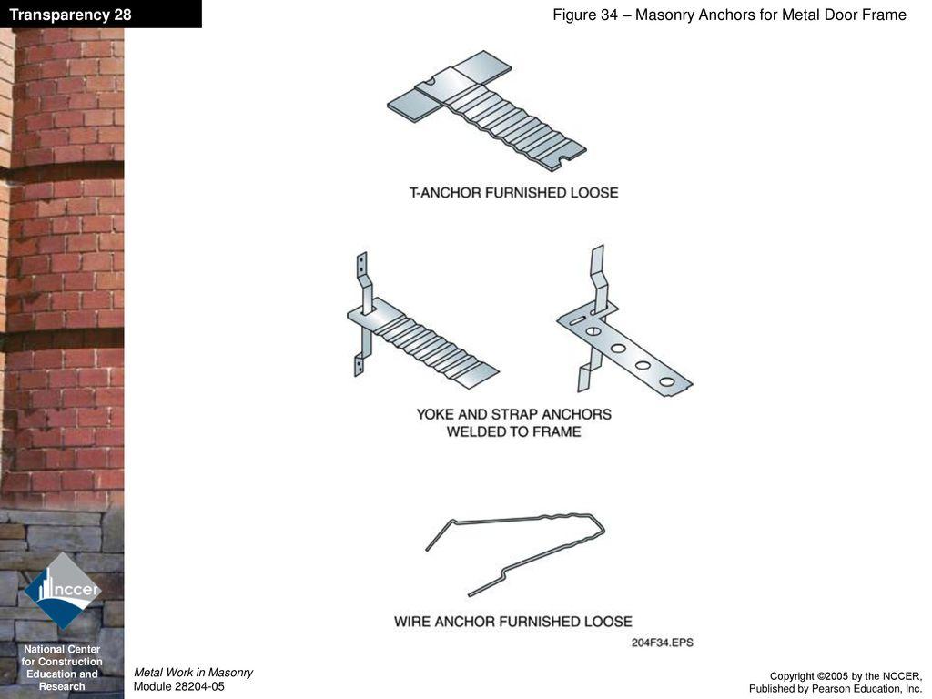 Metal Work in Masonry Module ppt download