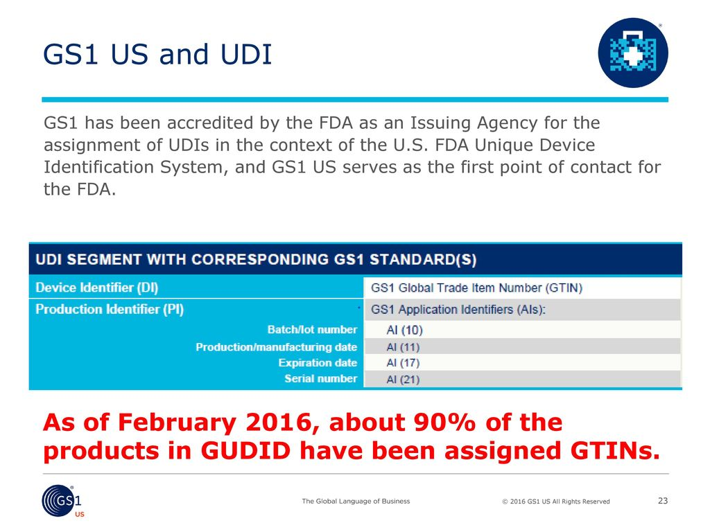 Successful Implementation of GS1 Standards - ppt download