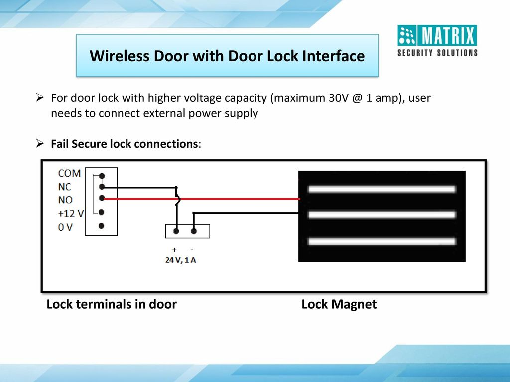 Hearty Welcome Ppt Download Wireless Magnetic Lock Wiring Diagram Door With Interface