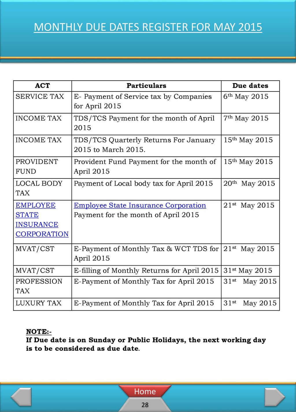 MONTHLY DUE DATES REGISTER FOR MAY 2015
