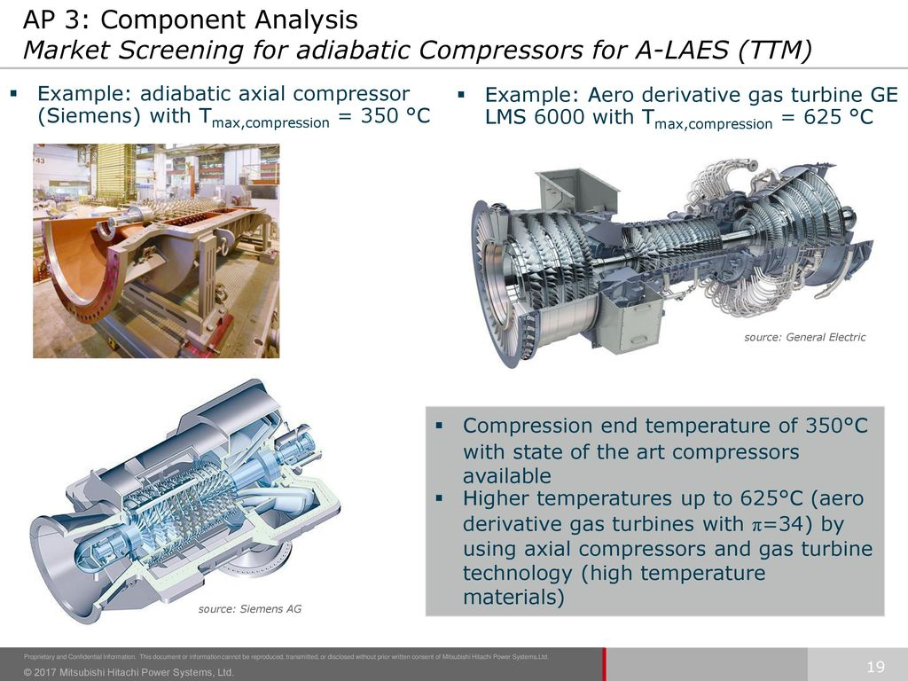 AP 3: Component Analysis Market Screening for adiabatic Compressors for A-LAES (TTM)