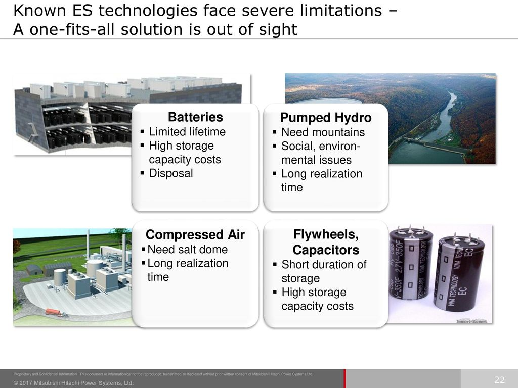 Known ES technologies face severe limitations – A one-fits-all solution is out of sight