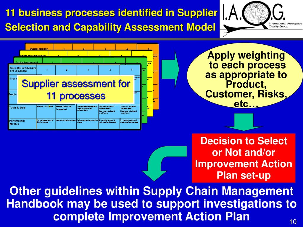 Quality Chains, Selection Guidelines
