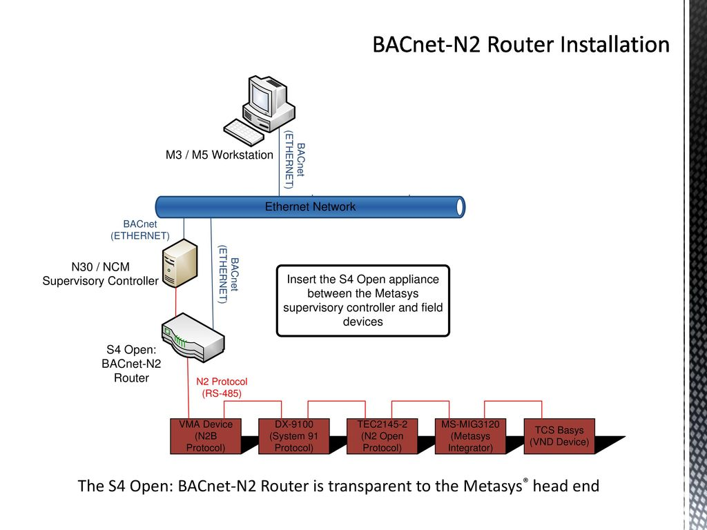 Legacy Metasys Installations Ppt Download Bacnet Wiring Diagram 5 N2 Router Installation