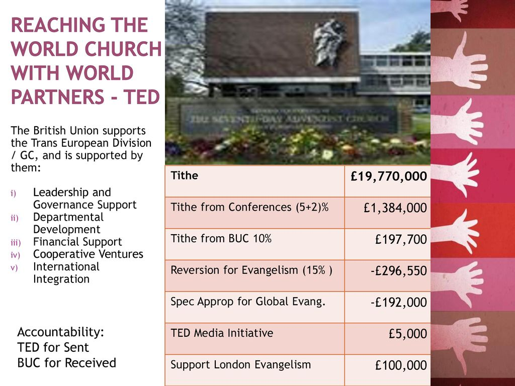 British Union Conference - ppt download