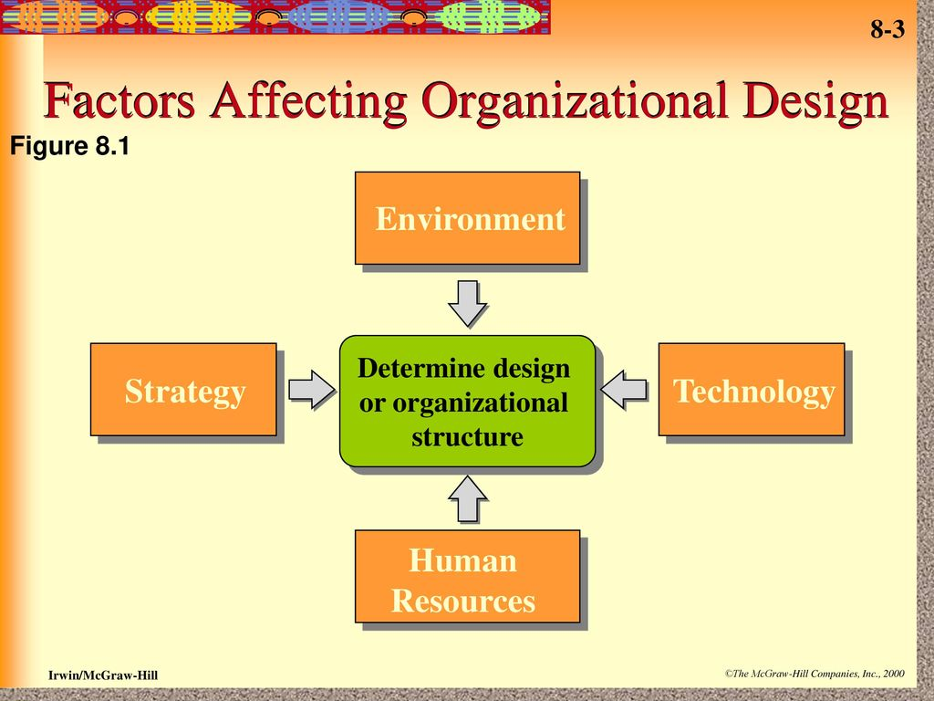 an analysis of the topic of information technology and its effect on organizational structure At its highest level, an organizational structure is either centralized or decentralized traditionally, organizations have been structured with centralized leadership and a defined chain of command.