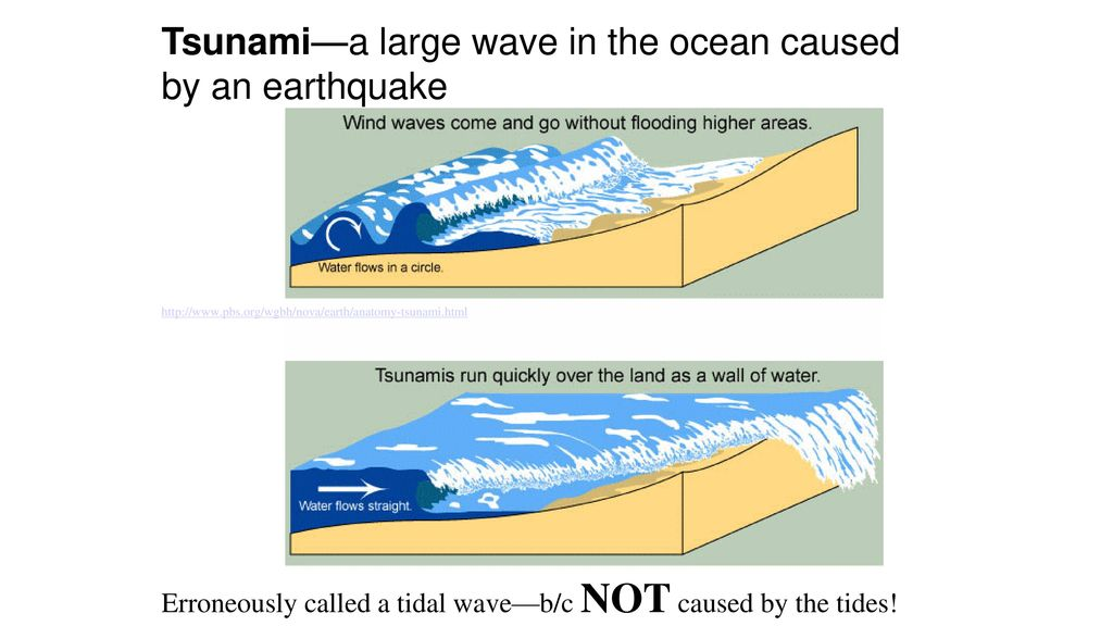 Our Dynamic Earth Many natural disasters are caused by the energy ...
