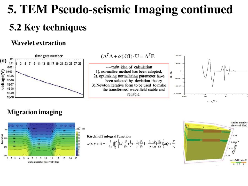 Journal of geophysics remote sensing ppt video online download tem pseudo seismic imaging continued fandeluxe Image collections
