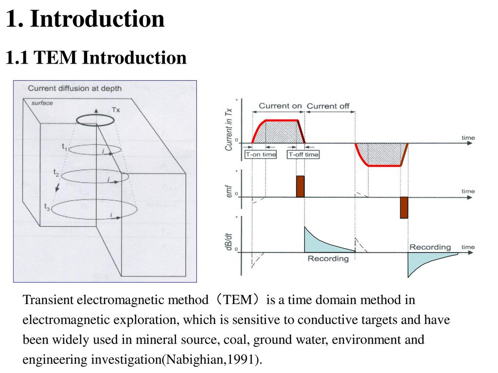 Journal of geophysics remote sensing ppt video online download introduction 11 tem introduction fandeluxe Image collections
